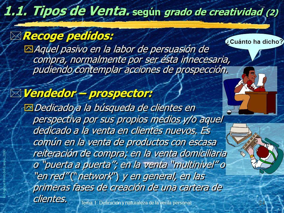 © Enrique Pérez del Campo, 2000 Tema 1: Definición y naturaleza de la venta personal 23 1.1.Tipos de Venta. según grado de creatividad *Vendedor - con