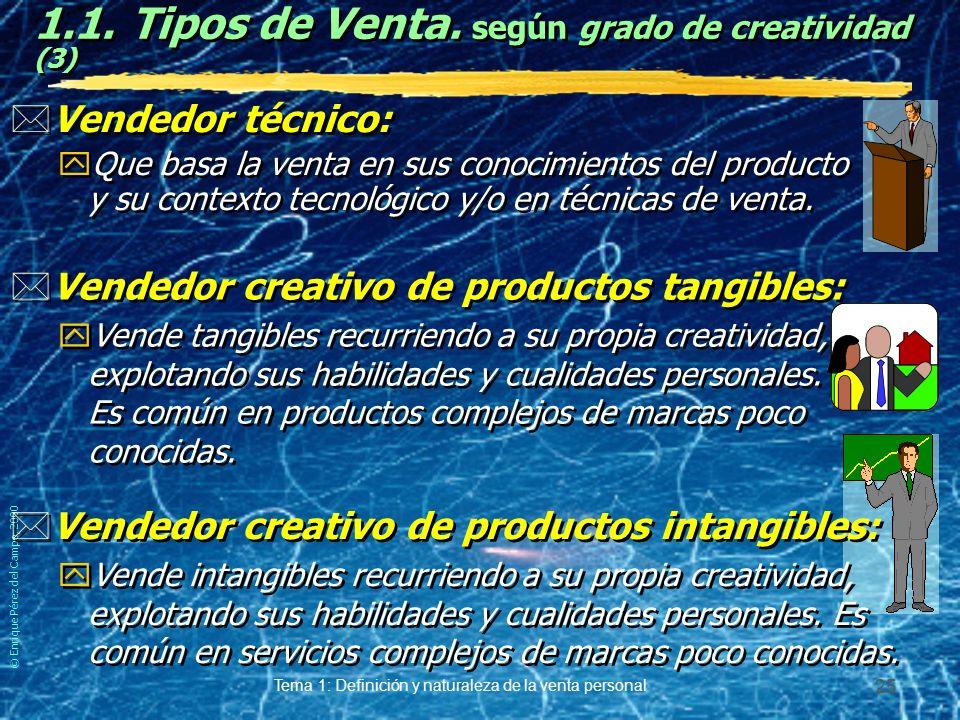 © Enrique Pérez del Campo, 2000 Tema 1: Definición y naturaleza de la venta personal 24 ¿Cuánto ha dicho? 1.1.Tipos de Venta. según grado de creativid