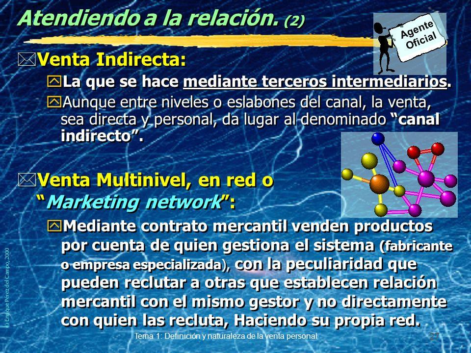 © Enrique Pérez del Campo, 2000 Tema 1: Definición y naturaleza de la venta personal 26 Atendiendo a la relación con las personas o entidades que la ejercen *Venta Directa: yLa que se produce con medios propios, SIN participación de intermediarios.