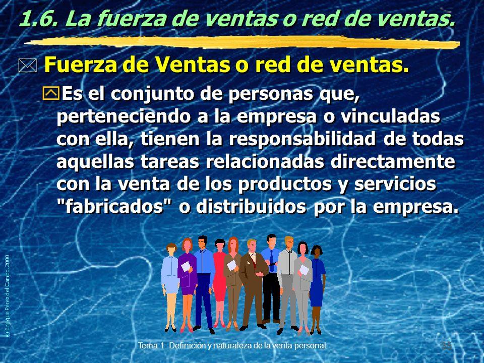 © Enrique Pérez del Campo, 2000 Tema 1: Definición y naturaleza de la venta personal 34 1.5.