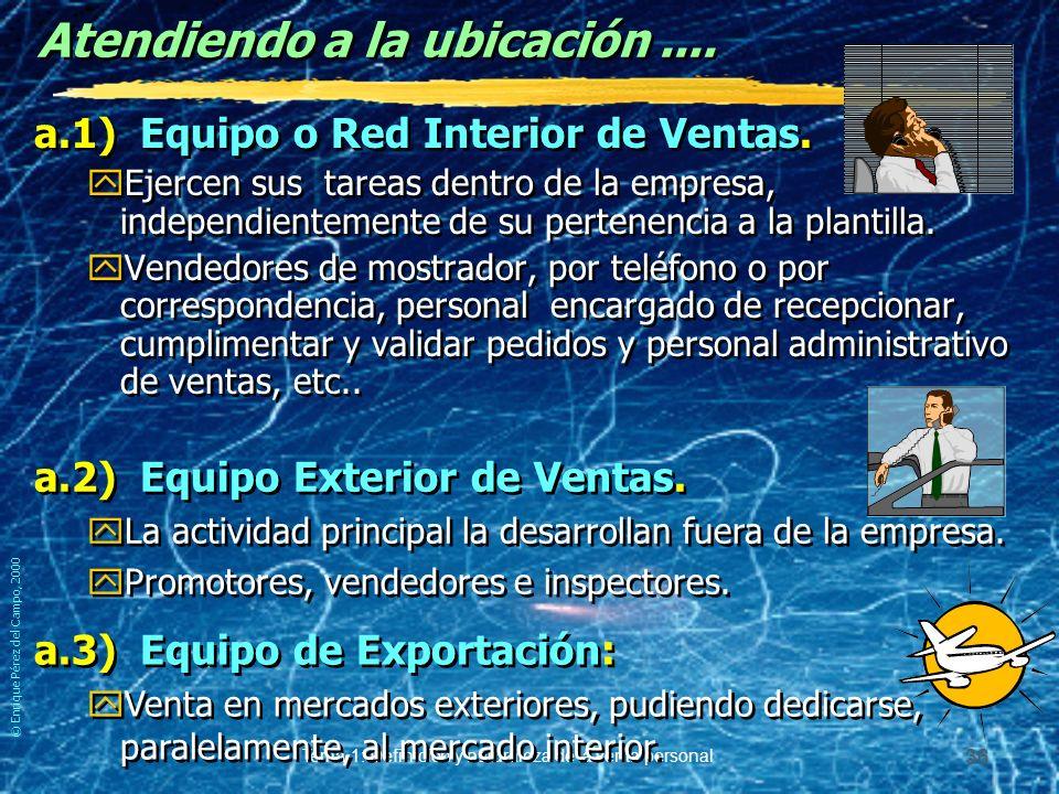 © Enrique Pérez del Campo, 2000 Tema 1: Definición y naturaleza de la venta personal 35 1.6. La fuerza de ventas o red de ventas. * Fuerza de Ventas o