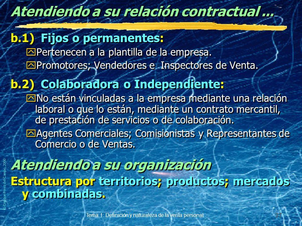 © Enrique Pérez del Campo, 2000 Tema 1: Definición y naturaleza de la venta personal 36 Atendiendo a la ubicación.... a.1)Equipo o Red Interior de Ven