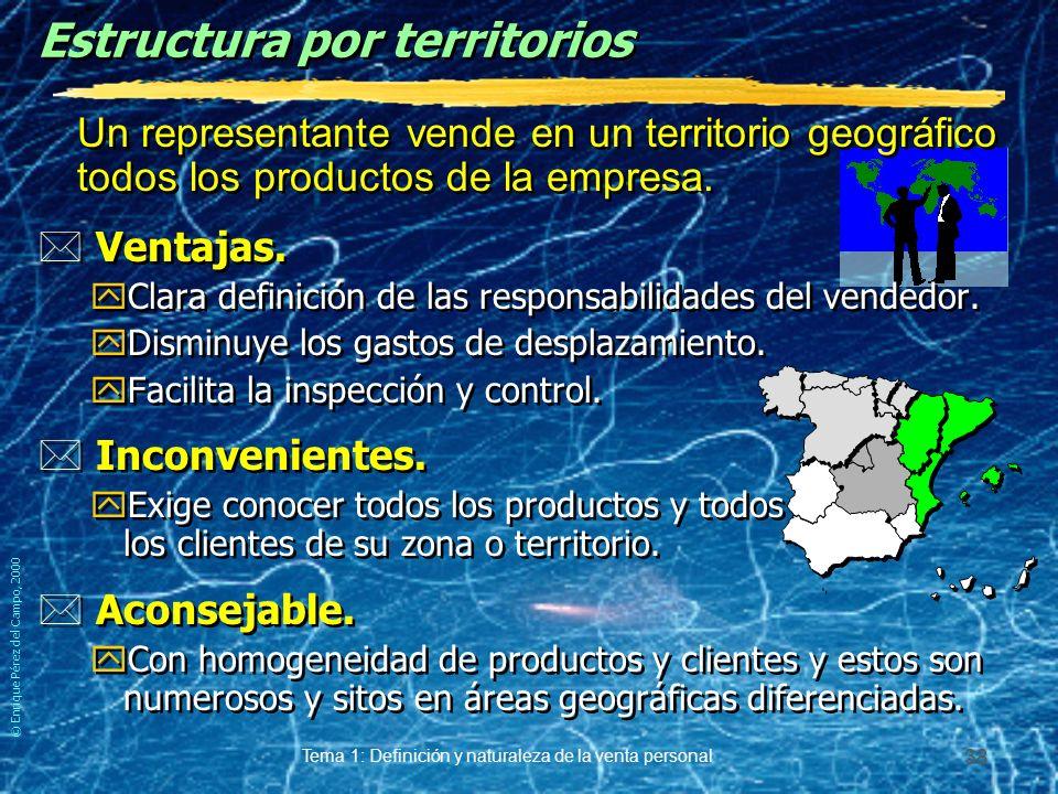 © Enrique Pérez del Campo, 2000 Tema 1: Definición y naturaleza de la venta personal 37 Atendiendo a su relación contractual... b.1)Fijos o permanente