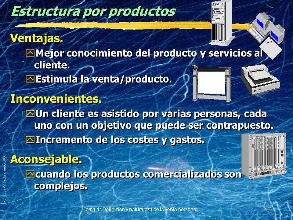 © Enrique Pérez del Campo, 2000 Tema 1: Definición y naturaleza de la venta personal 39 Ejemplo de estructura por territorios