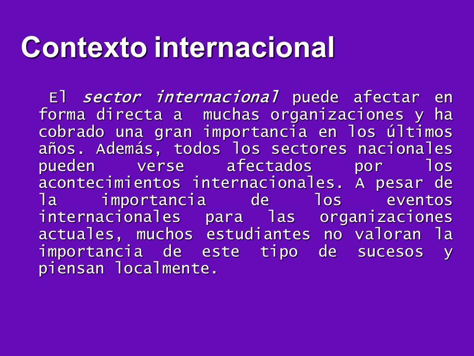 Contexto internacional El sector internacional puede afectar en forma directa a muchas organizaciones y ha cobrado una gran importancia en los últimos