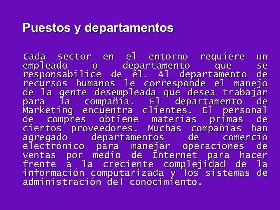 Puestos y departamentos Puestos y departamentos Cada sector en el entorno requiere un empleado o departamento que se responsabilice de él. Al departam