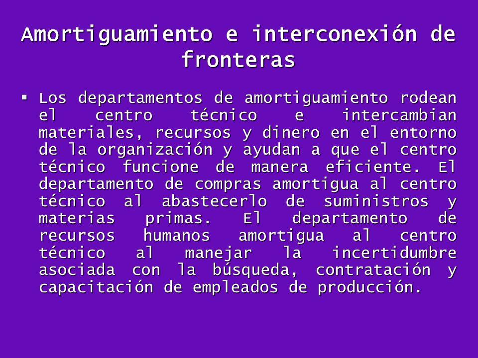 Amortiguamiento e interconexión de fronteras Los departamentos de amortiguamiento rodean el centro técnico e intercambian materiales, recursos y diner