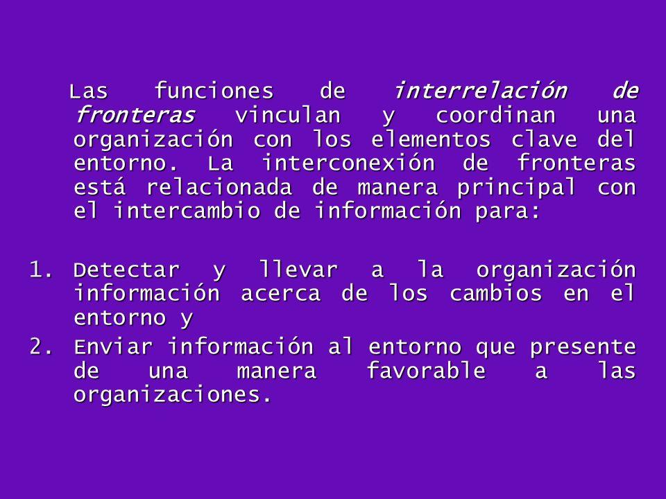 Las funciones de interrelación de fronteras vinculan y coordinan una organización con los elementos clave del entorno. La interconexión de fronteras e
