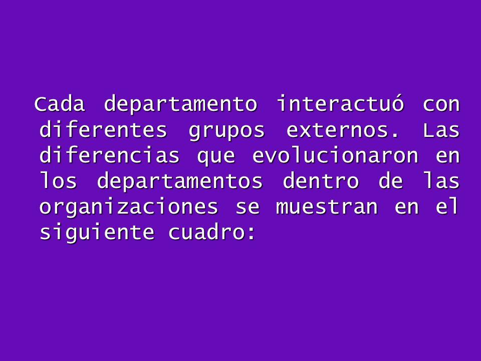 Cada departamento interactuó con diferentes grupos externos. Las diferencias que evolucionaron en los departamentos dentro de las organizaciones se mu
