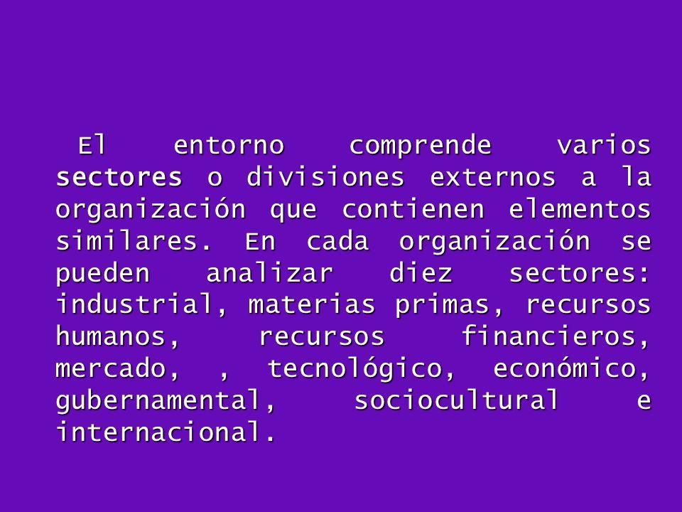 El entorno comprende varios sectores o divisiones externos a la organización que contienen elementos similares. En cada organización se pueden analiza