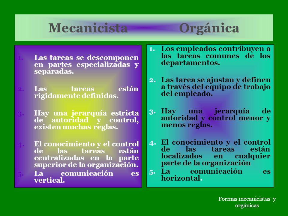 Mecanicista Orgánica 1. 1.Las tareas se descomponen en partes especializadas y separadas. 2. 2.Las tareas están rígidamente definidas. 3. 3.Hay una je