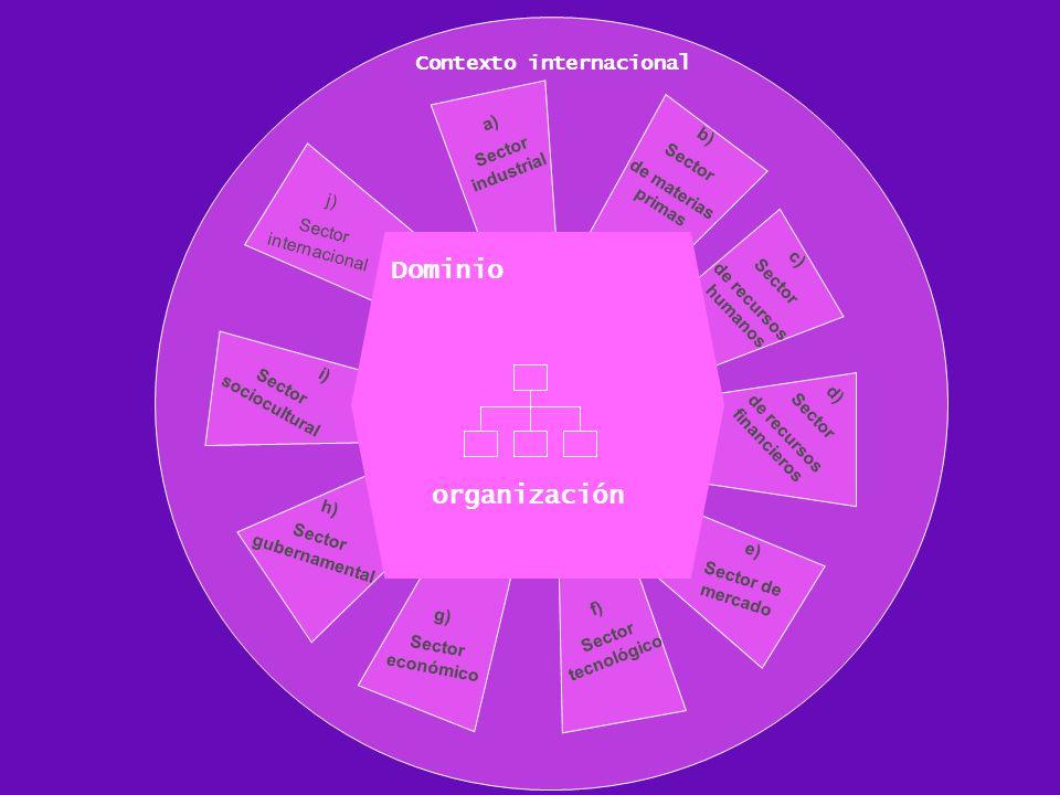 Entorno de tarea El entorno de tarea Incluye sectores con los cuales la organización interactúa en forma directa y que tienen un impacto directo en la capacidad organizacional para alcanzar las metas.
