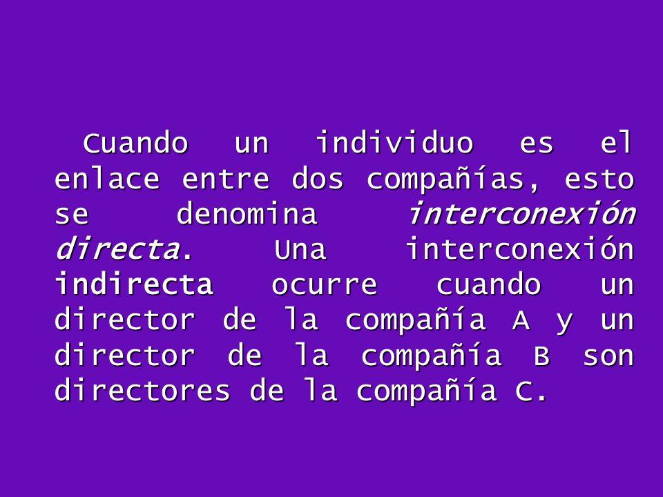 Cuando un individuo es el enlace entre dos compañías, esto se denomina interconexión directa. Una interconexión indirecta ocurre cuando un director de