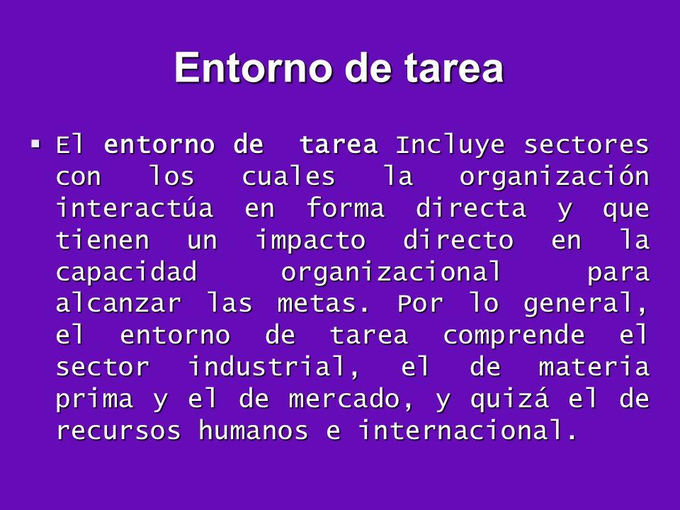 Entorno de tarea El entorno de tarea Incluye sectores con los cuales la organización interactúa en forma directa y que tienen un impacto directo en la