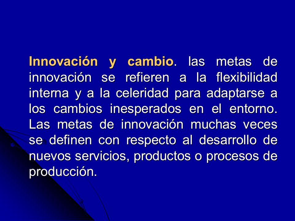 Innovación y cambio. las metas de innovación se refieren a la flexibilidad interna y a la celeridad para adaptarse a los cambios inesperados en el ent