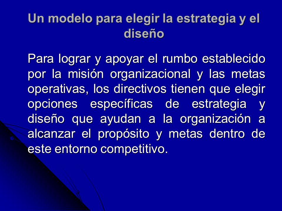 Un modelo para elegir la estrategia y el diseño Para lograr y apoyar el rumbo establecido por la misión organizacional y las metas operativas, los dir