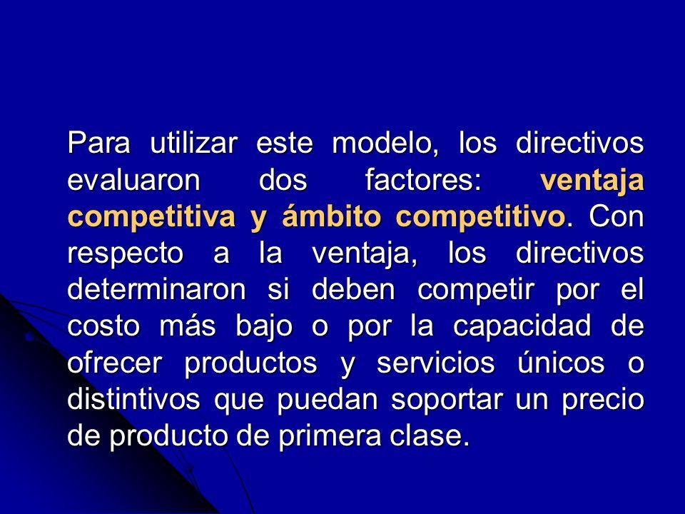 Para utilizar este modelo, los directivos evaluaron dos factores: ventaja competitiva y ámbito competitivo. Con respecto a la ventaja, los directivos