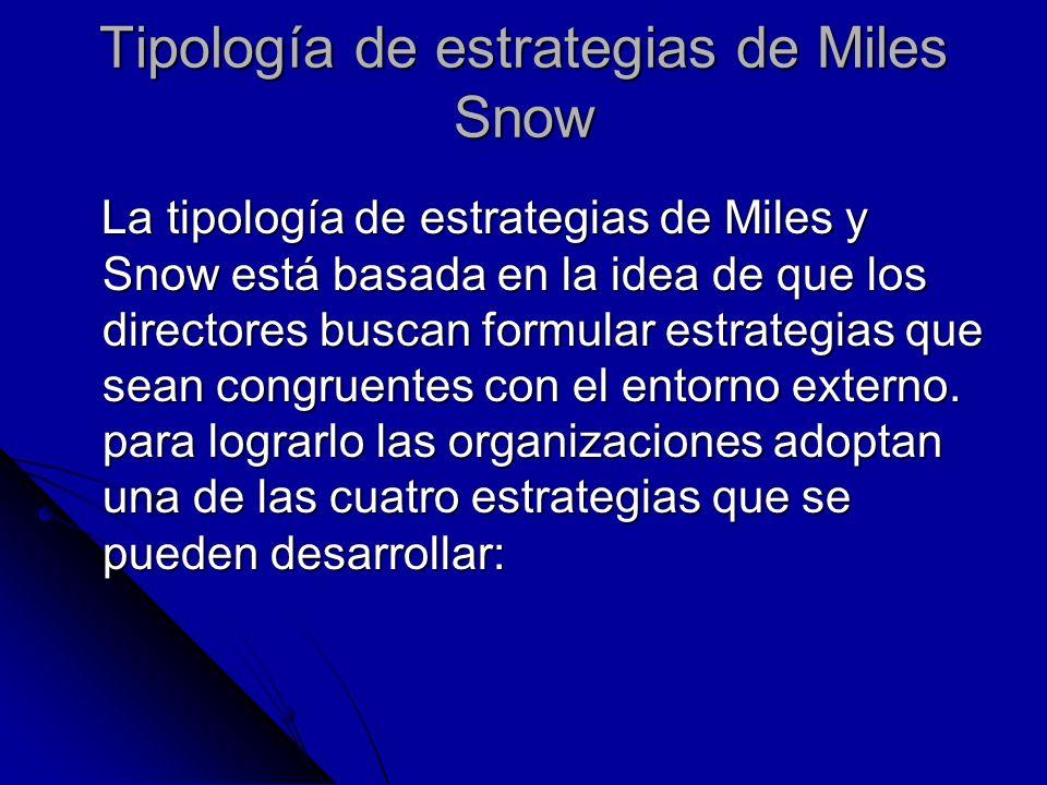 Tipología de estrategias de Miles Snow La tipología de estrategias de Miles y Snow está basada en la idea de que los directores buscan formular estrat
