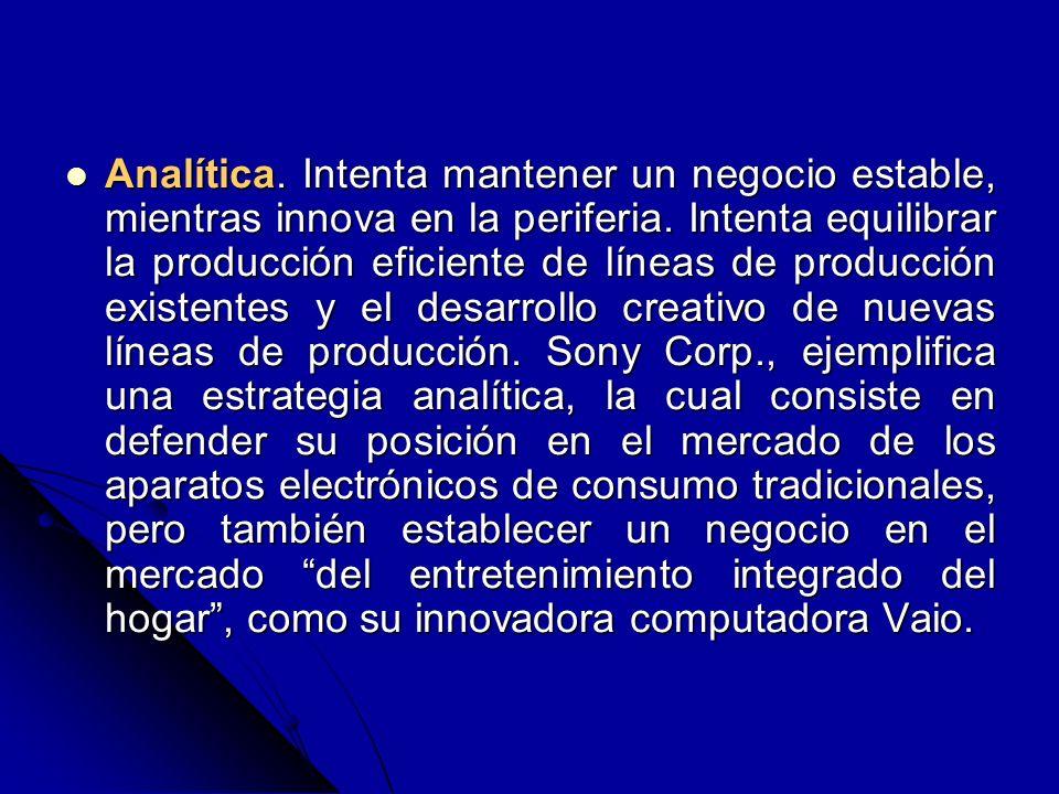 Analítica. Intenta mantener un negocio estable, mientras innova en la periferia. Intenta equilibrar la producción eficiente de líneas de producción ex