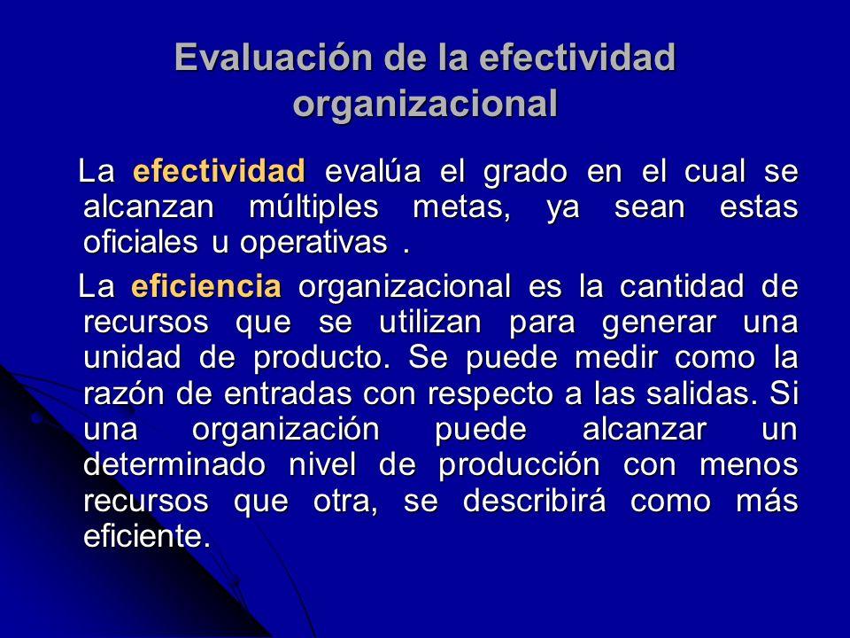 Evaluación de la efectividad organizacional La efectividad evalúa el grado en el cual se alcanzan múltiples metas, ya sean estas oficiales u operativa