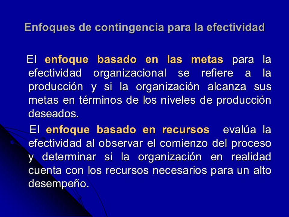 Enfoques de contingencia para la efectividad El enfoque basado en las metas para la efectividad organizacional se refiere a la producción y si la orga