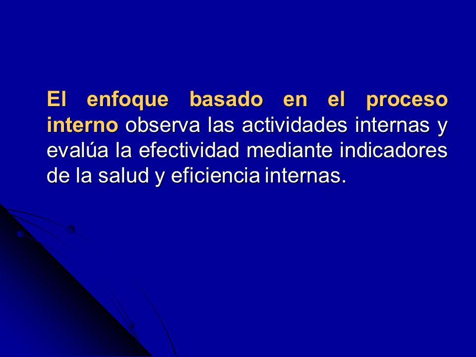 El enfoque basado en el proceso interno observa las actividades internas y evalúa la efectividad mediante indicadores de la salud y eficiencia interna