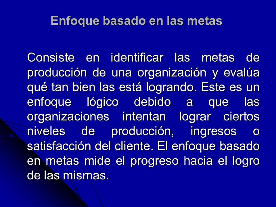 Enfoque basado en las metas Consiste en identificar las metas de producción de una organización y evalúa qué tan bien las está logrando. Este es un en