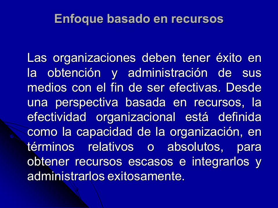 Enfoque basado en recursos Las organizaciones deben tener éxito en la obtención y administración de sus medios con el fin de ser efectivas. Desde una