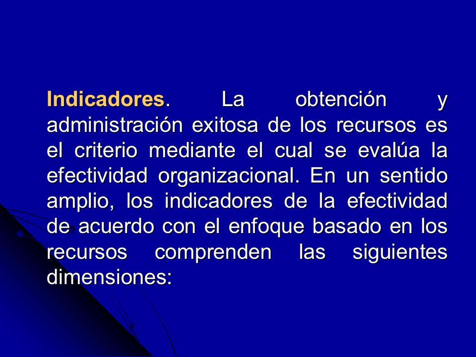 Indicadores. La obtención y administración exitosa de los recursos es el criterio mediante el cual se evalúa la efectividad organizacional. En un sent