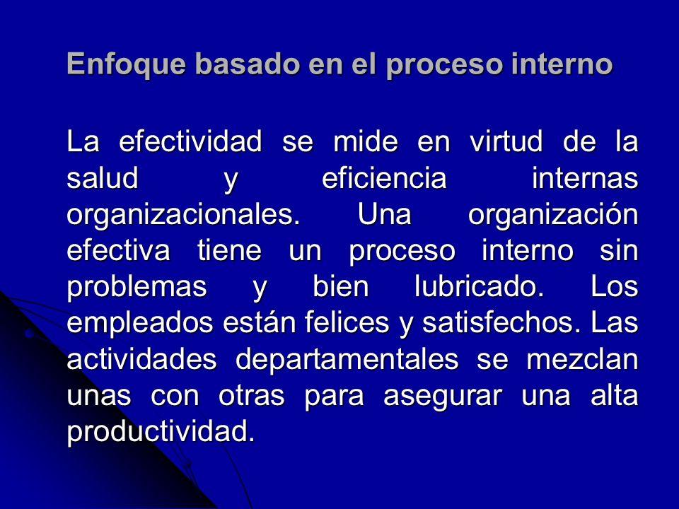Enfoque basado en el proceso interno La efectividad se mide en virtud de la salud y eficiencia internas organizacionales. Una organización efectiva ti