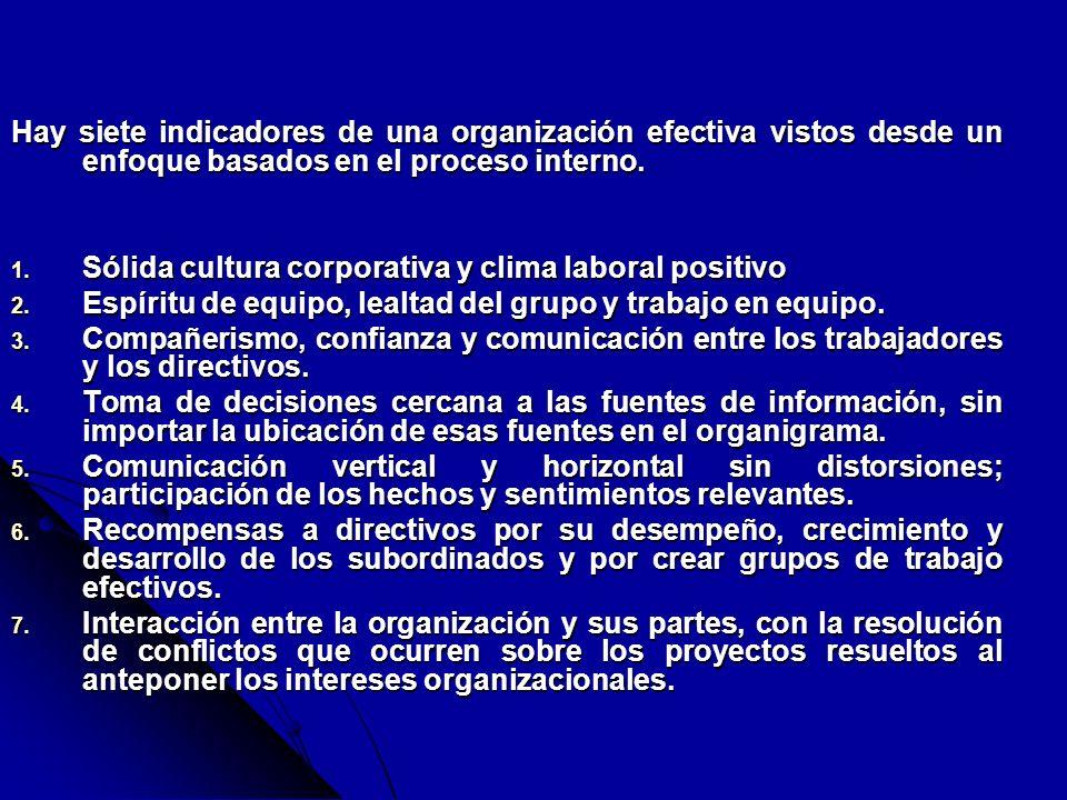 Hay siete indicadores de una organización efectiva vistos desde un enfoque basados en el proceso interno. 1. Sólida cultura corporativa y clima labora
