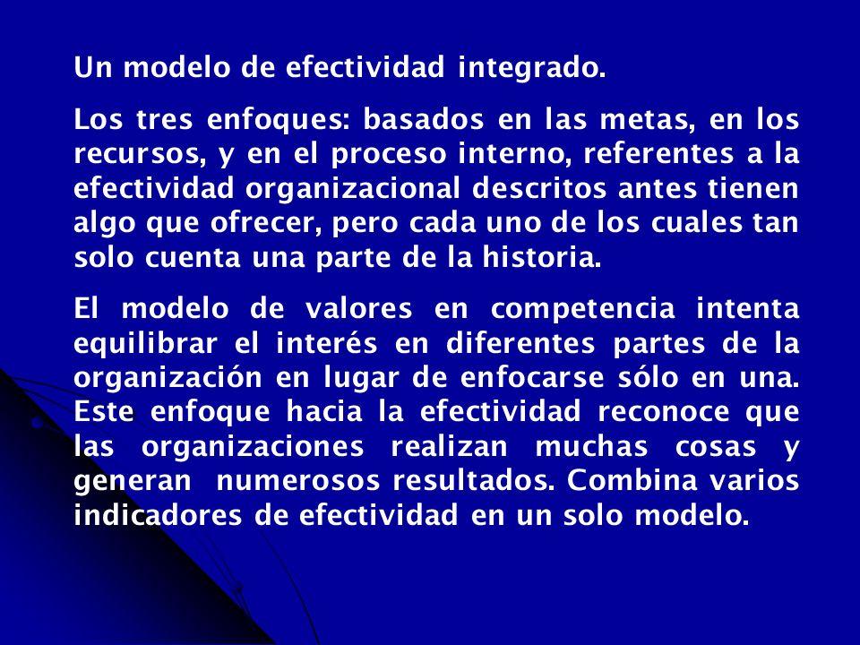 Un modelo de efectividad integrado. Los tres enfoques: basados en las metas, en los recursos, y en el proceso interno, referentes a la efectividad org