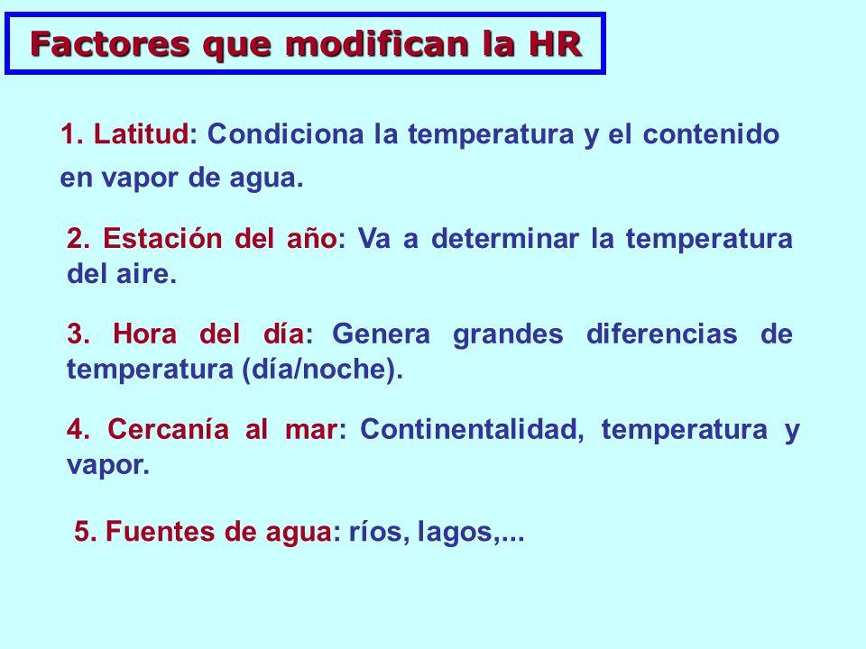 Factores que modifican la HR 1. Latitud: Condiciona la temperatura y el contenido en vapor de agua. 2. Estación del año: Va a determinar la temperatur