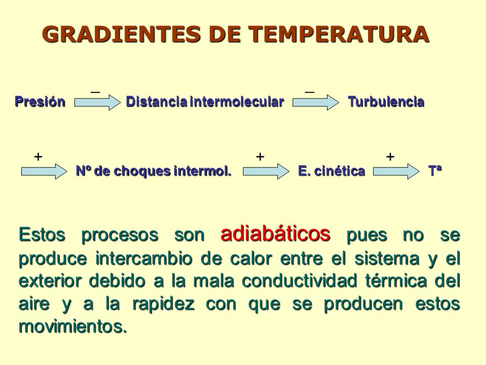 Presión Distancia intermolecular Turbulencia __ Nº de choques intermol. E. cinética Tª +++ Estos procesos son adiabáticos pues no se produce intercamb