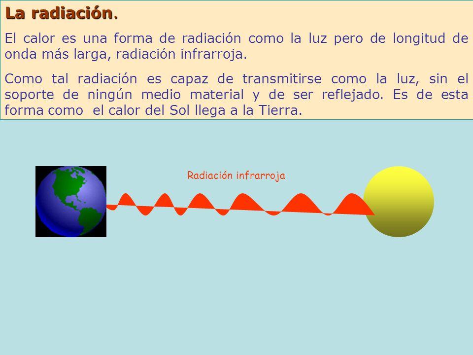 La radiación.