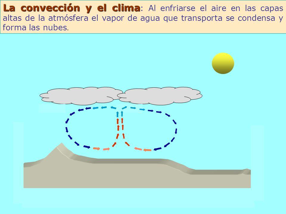 La convección y el clima La convección y el clima : Al enfriarse el aire en las capas altas de la atmósfera el vapor de agua que transporta se condensa y forma las nubes.