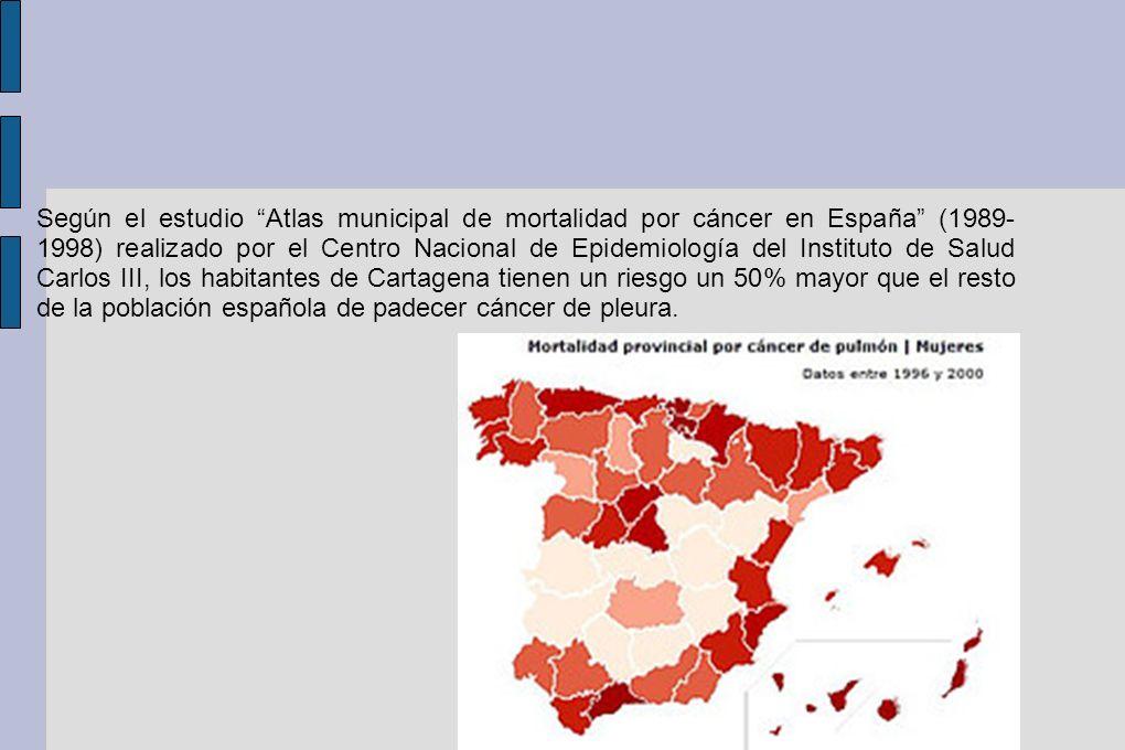Según el estudio Atlas municipal de mortalidad por cáncer en España (1989- 1998) realizado por el Centro Nacional de Epidemiología del Instituto de Sa