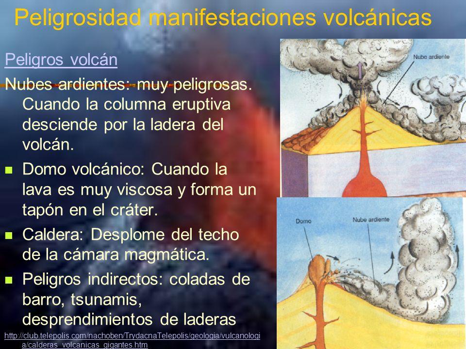 Peligrosidad manifestaciones volcánicas Peligros volcán Nubes ardientes: muy peligrosas. Cuando la columna eruptiva desciende por la ladera del volcán