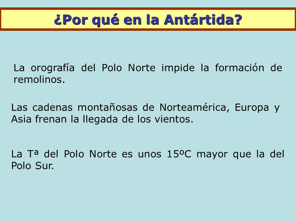 ¿Por qué en la Antártida. La orografía del Polo Norte impide la formación de remolinos.