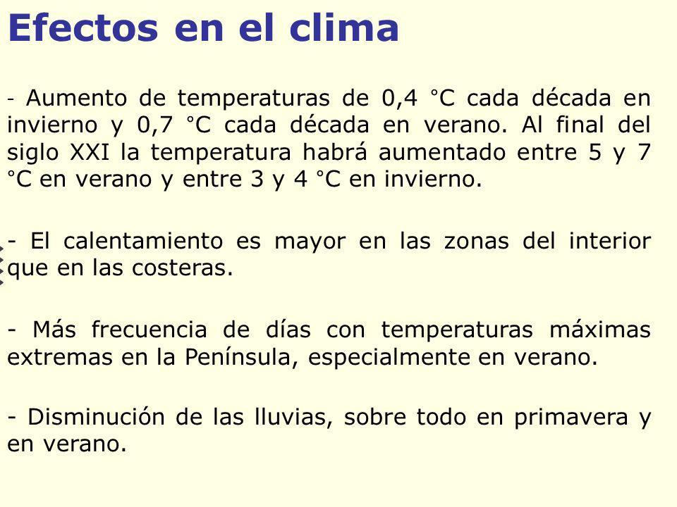 Efectos en el clima - Aumento de temperaturas de 0,4 °C cada década en invierno y 0,7 °C cada década en verano.