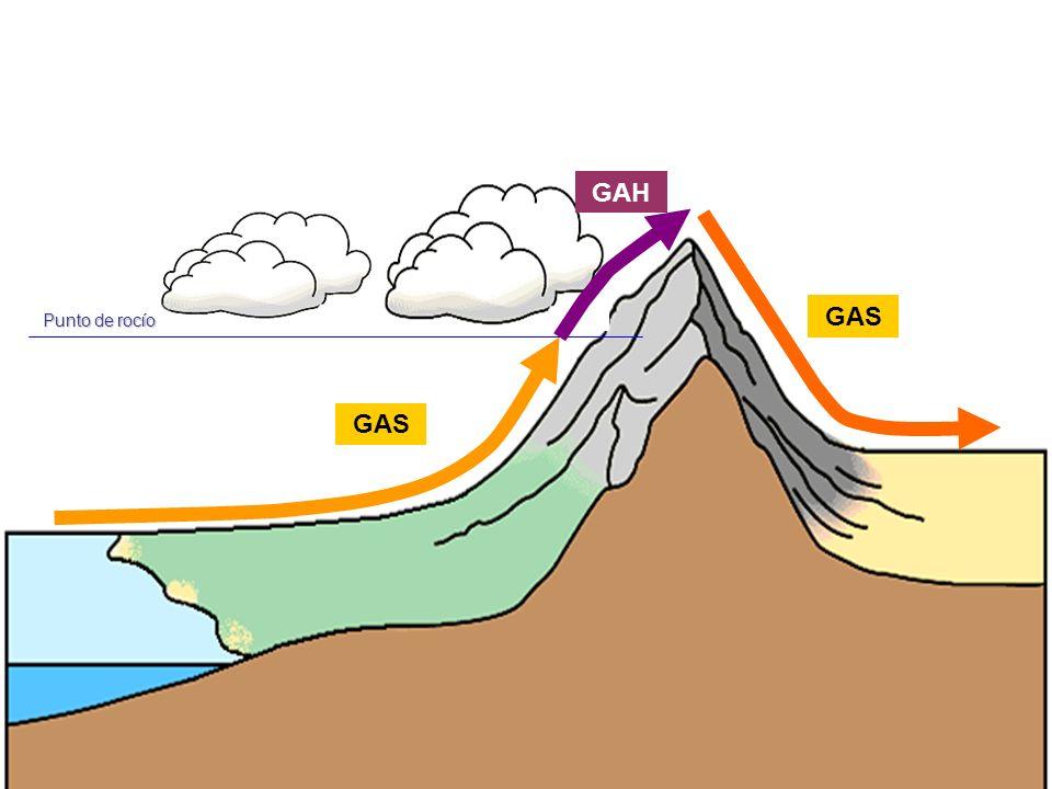 GAS GAH GAS Punto de rocío