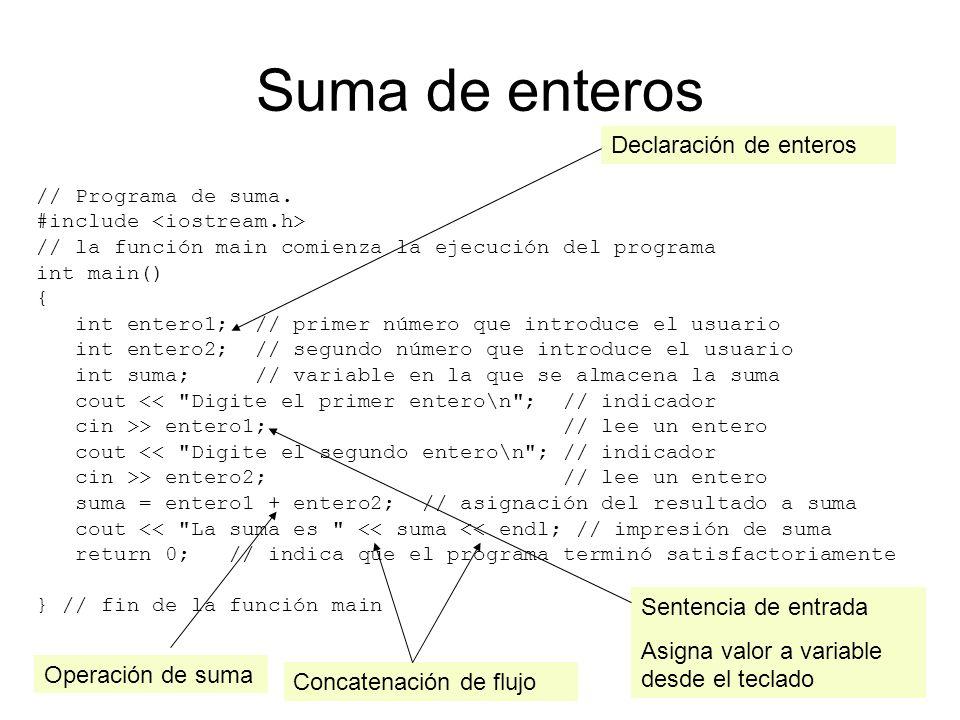 Suma de enteros // Programa de suma. #include // la función main comienza la ejecución del programa int main() { int entero1; // primer número que int