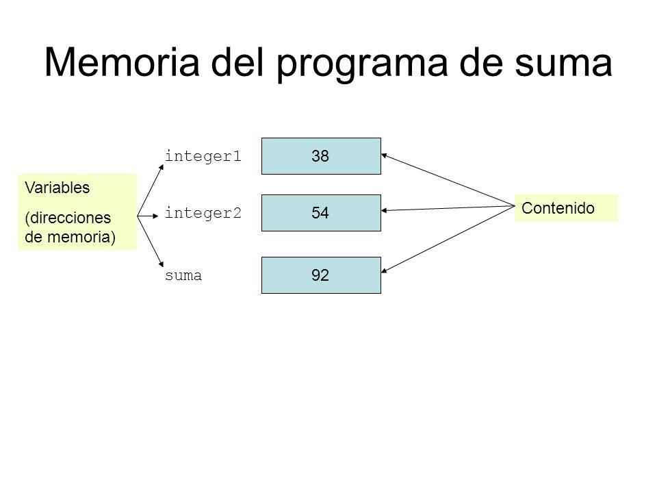Memoria del programa de suma 38 integer1 54 integer2 92 suma Contenido Variables (direcciones de memoria)