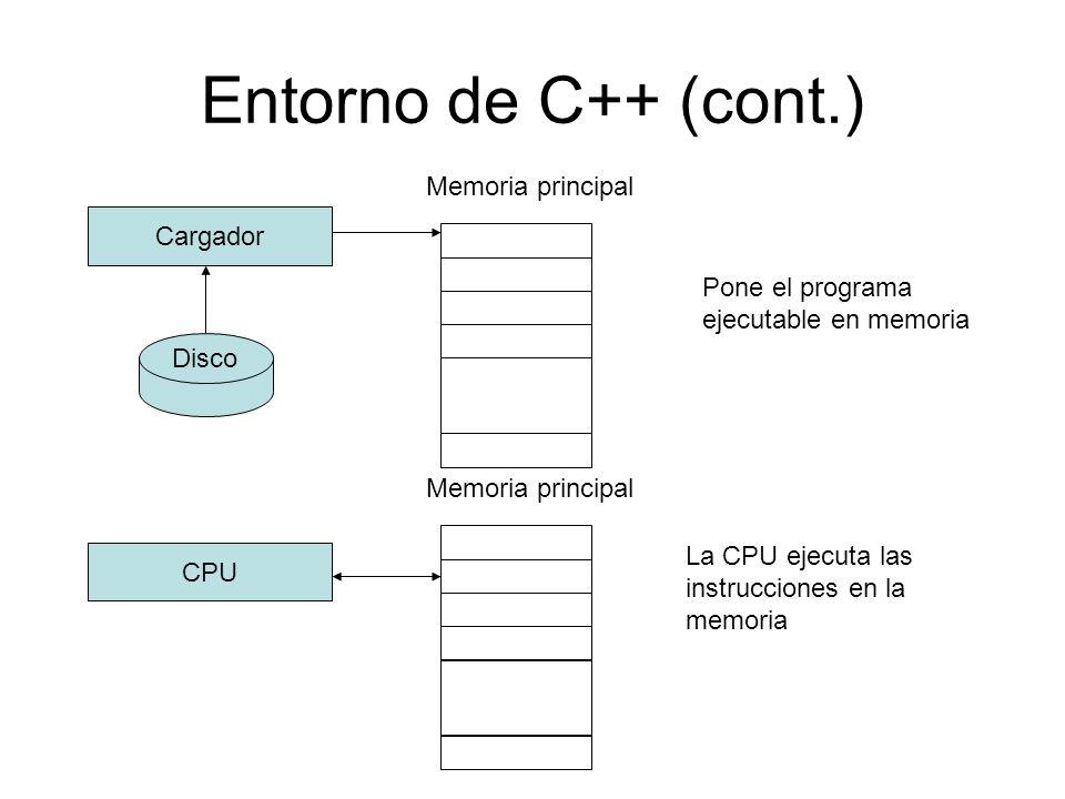 Entorno de C++ (cont.) Cargador Disco Pone el programa ejecutable en memoria Memoria principal CPU Memoria principal La CPU ejecuta las instrucciones