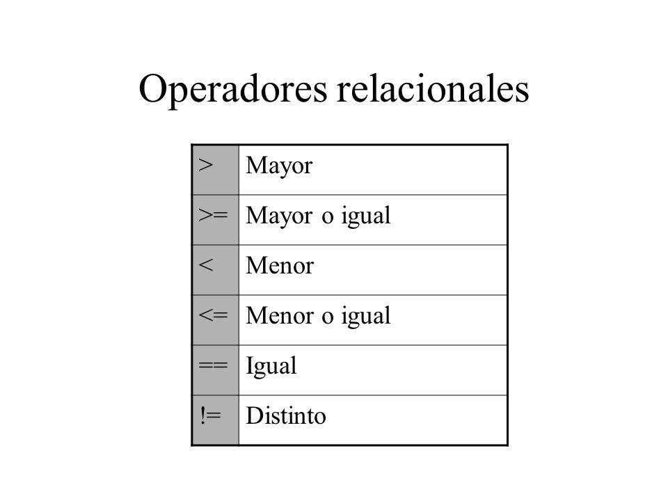 Operadores relacionales >Mayor >=Mayor o igual <Menor <=Menor o igual ==Igual !=Distinto