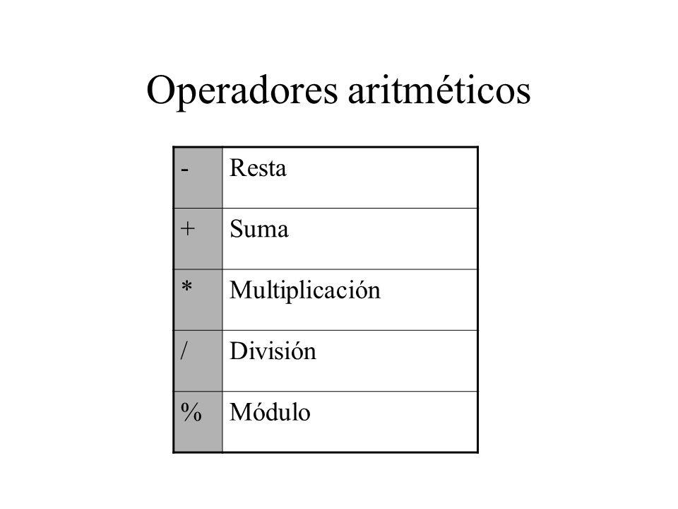 Operadores aritméticos -Resta +Suma *Multiplicación /División %Módulo