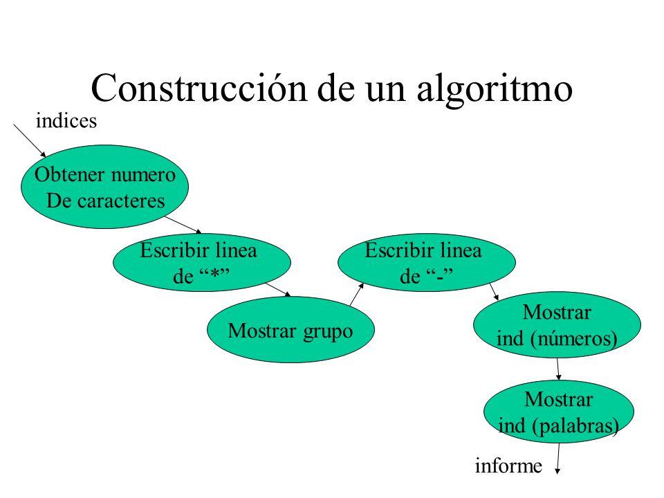 Construcción de un algoritmo Escribir linea de - Escribir linea de * Obtener numero De caracteres Mostrar grupo Mostrar ind (números) Mostrar ind (pal