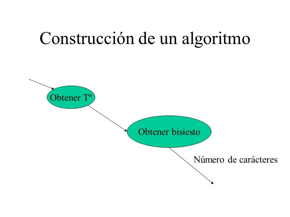 Construcción de un algoritmo Obtener Tº Obtener bisiesto Número de carácteres