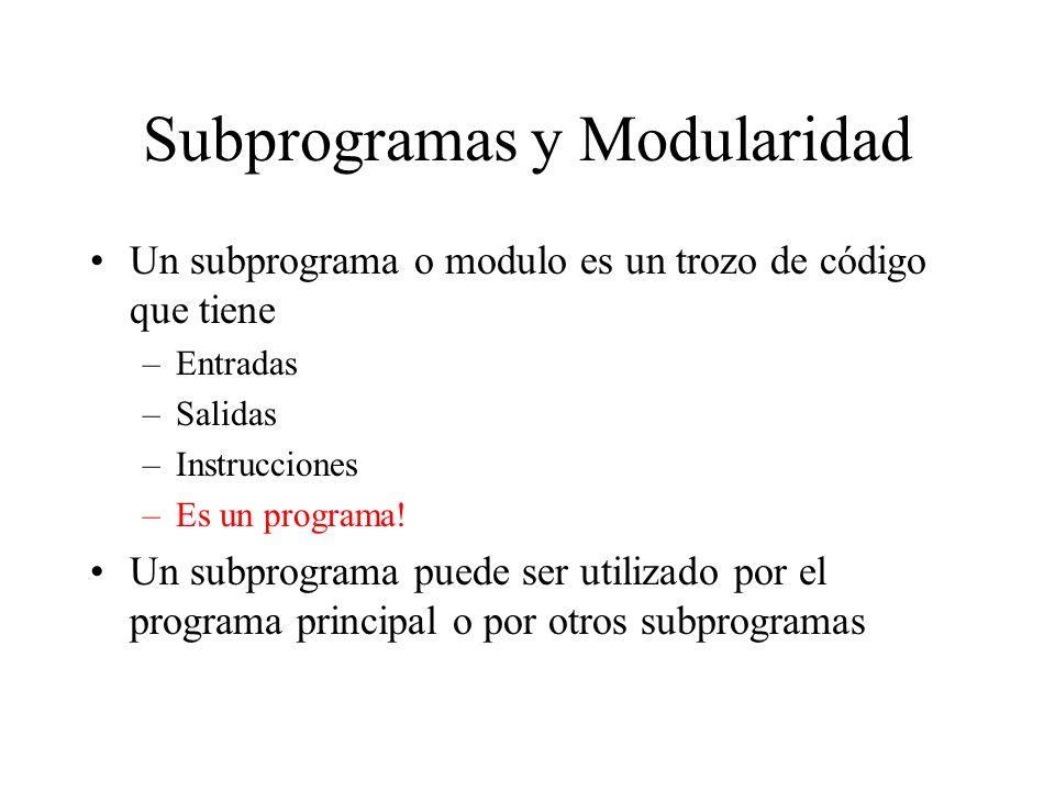 Subprogramas y Modularidad Un subprograma o modulo es un trozo de código que tiene –Entradas –Salidas –Instrucciones –Es un programa! Un subprograma p