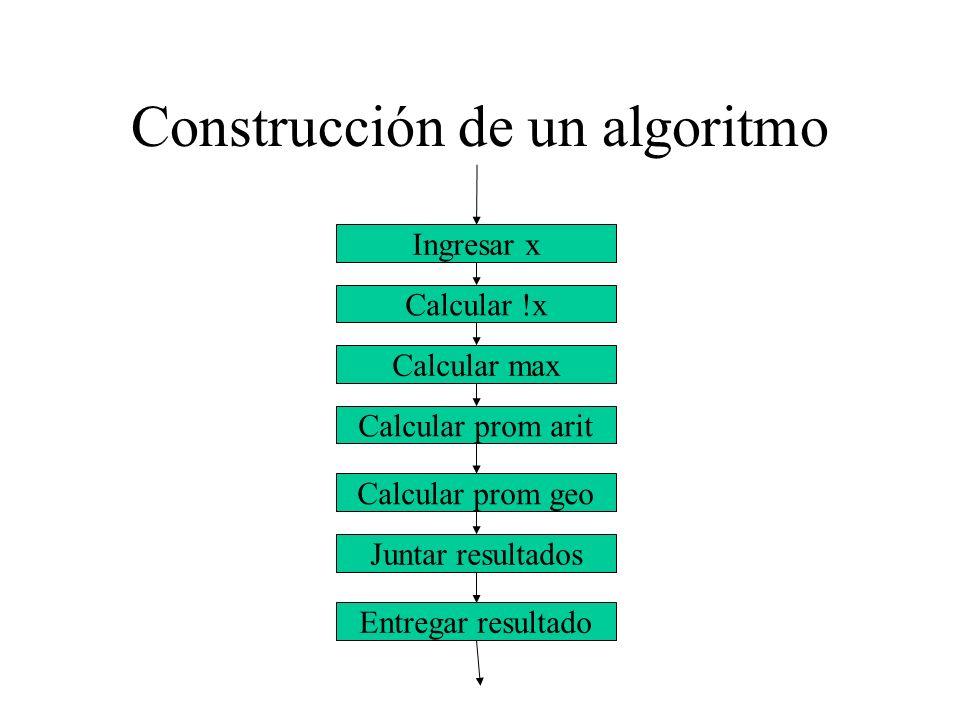 Construcción de un algoritmo Problema: –Mostrar un informe en pantalla de las estadísticas de un curso –Se pide Ingresar datos por pantalla Validar que las notas esten entre 0 y 100 Obtener promedios aritmético y geométrico Obtener desviación estandar Obtener mediana, moda, máximo, minimo.